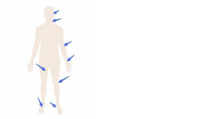 أفضل المناطق الموجودة بالجسم لتبريد الجسم بسرعة